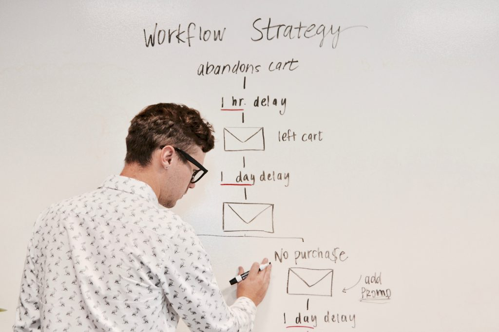 22 employee drawing our lead nurture journey for email marketing on a whiteboard
